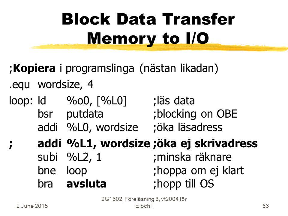 2 June 2015 2G1502, Föreläsning 8, vt2004 för E och I63 Block Data Transfer Memory to I/O ;Kopiera i programslinga (nästan likadan).equwordsize, 4 loop:ld%o0, [%L0];läs data bsrputdata;blocking on OBE addi%L0, wordsize;öka läsadress ;addi%L1, wordsize;öka ej skrivadress subi%L2, 1;minska räknare bneloop;hoppa om ej klart braavsluta;hopp till OS