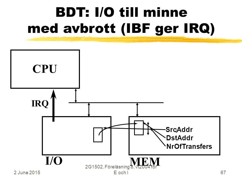 2 June 2015 2G1502, Föreläsning 8, vt2004 för E och I67 BDT: I/O till minne med avbrott (IBF ger IRQ) CPU MEM I/O SrcAddr DstAddr NrOfTransfers IRQ