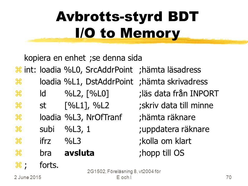 2 June 2015 2G1502, Föreläsning 8, vt2004 för E och I70 Avbrotts-styrd BDT I/O to Memory kopiera en enhet;se denna sida zint: loadia %L0, SrcAddrPoint;hämta läsadress z loadia %L1, DstAddrPoint;hämta skrivadress z ld%L2, [%L0];läs data från INPORT z st[%L1], %L2;skriv data till minne zloadia%L3, NrOfTranf;hämta räknare z subi%L3, 1;uppdatera räknare z ifrz%L3;kolla om klart z braavsluta;hopp till OS z; forts.