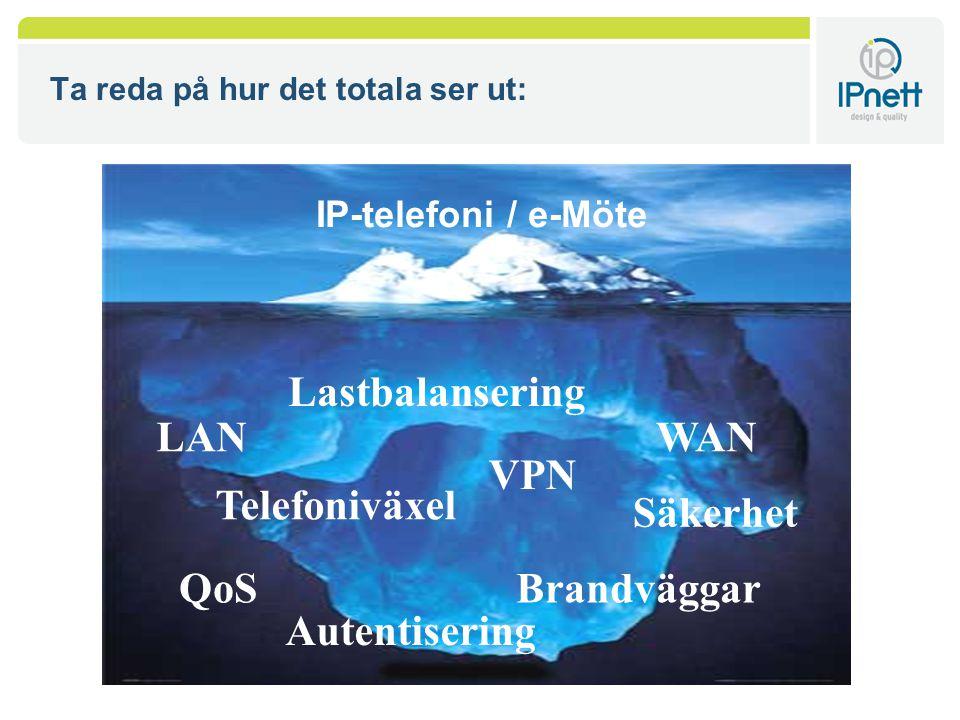 Ta reda på hur det totala ser ut: IP-telefoni / e-Möte QoS Lastbalansering WANLAN VPN Telefoniväxel Brandväggar Autentisering Säkerhet