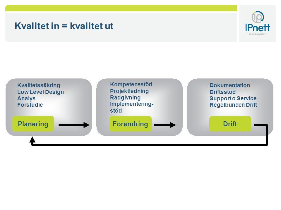 Kvalitet in = kvalitet ut PlaneringFörändringDrift Kvalitetssäkring Low Level Design Analys Förstudie Kompetensstöd Projektledning Rådgivning Implementering- stöd Dokumentation Driftsstöd Support o Service Regelbunden Drift