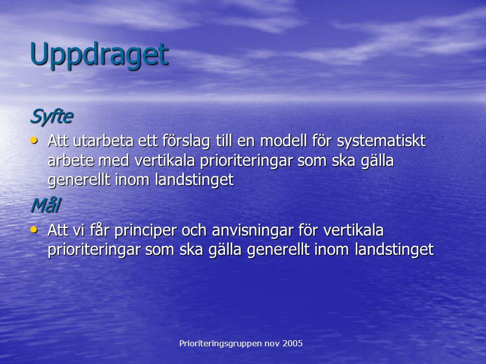 Prioriteringsgruppen nov 2005 Uppdraget Syfte Att utarbeta ett förslag till en modell för systematiskt arbete med vertikala prioriteringar som ska gäl