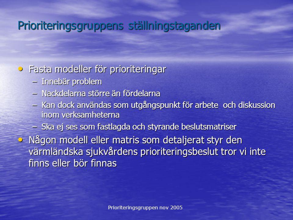 Prioriteringsgruppen nov 2005 Prioriteringsgruppens ställningstaganden Fasta modeller för prioriteringar Fasta modeller för prioriteringar –Innebär pr