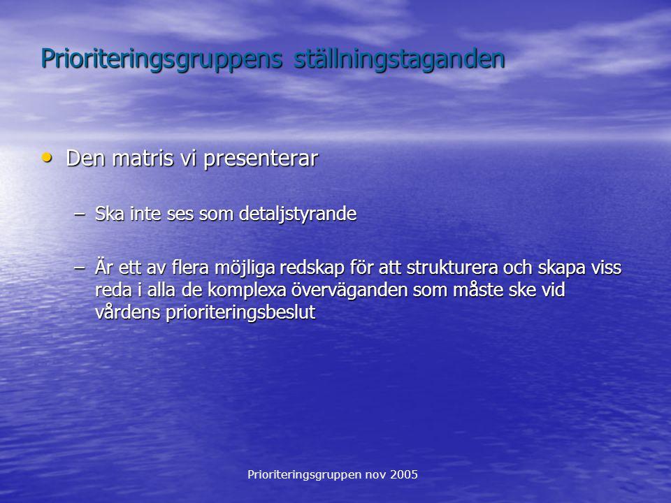 Prioriteringsgruppen nov 2005 Prioriteringsgruppens ställningstaganden Den matris vi presenterar Den matris vi presenterar –Ska inte ses som detaljsty