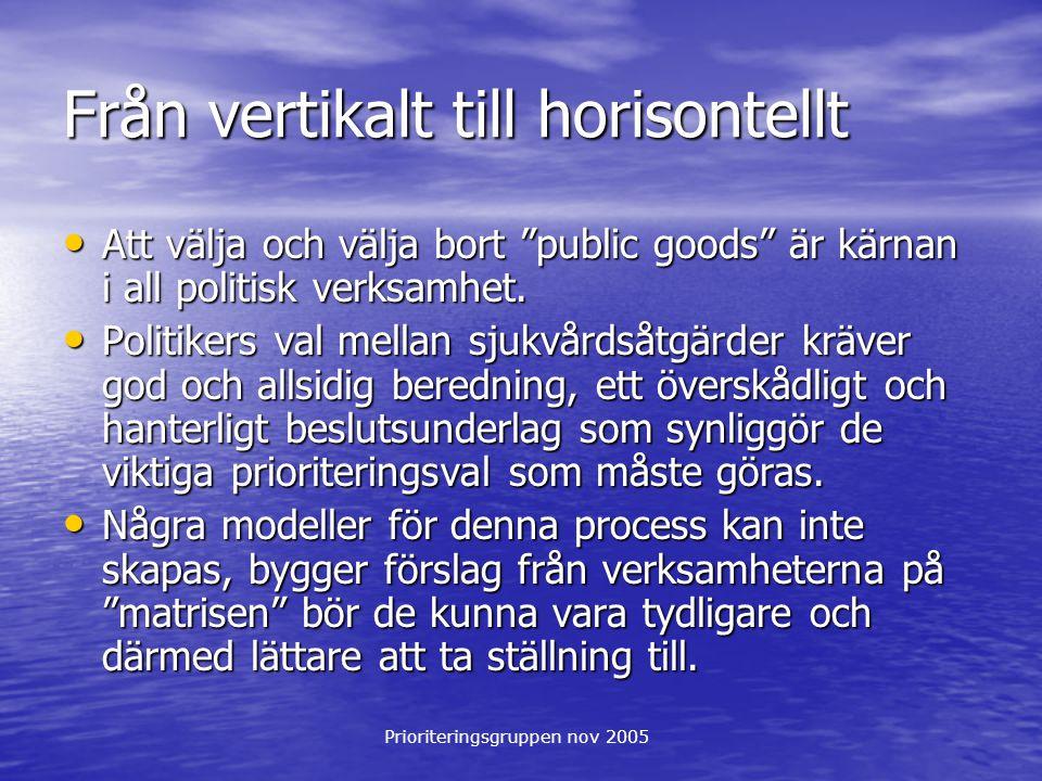 """Prioriteringsgruppen nov 2005 Från vertikalt till horisontellt Att välja och välja bort """"public goods"""" är kärnan i all politisk verksamhet. Att välja"""