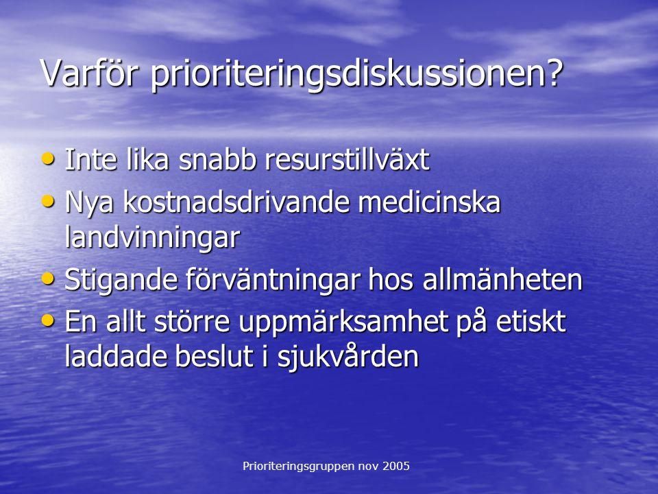 Prioriteringsgruppen nov 2005 Varför prioriteringsdiskussionen? Inte lika snabb resurstillväxt Inte lika snabb resurstillväxt Nya kostnadsdrivande med
