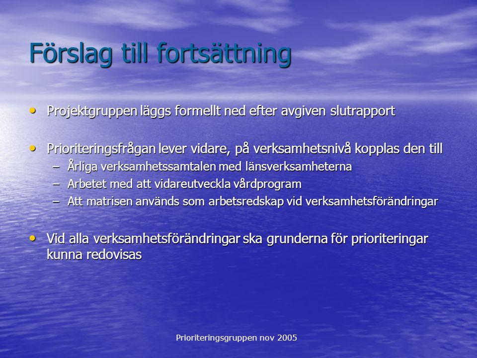 Prioriteringsgruppen nov 2005 Förslag till fortsättning Projektgruppen läggs formellt ned efter avgiven slutrapport Projektgruppen läggs formellt ned