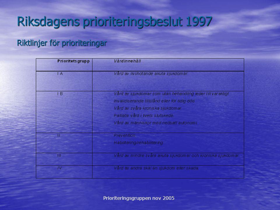 Prioriteringsgruppen nov 2005 Vilka etiska dilemman.