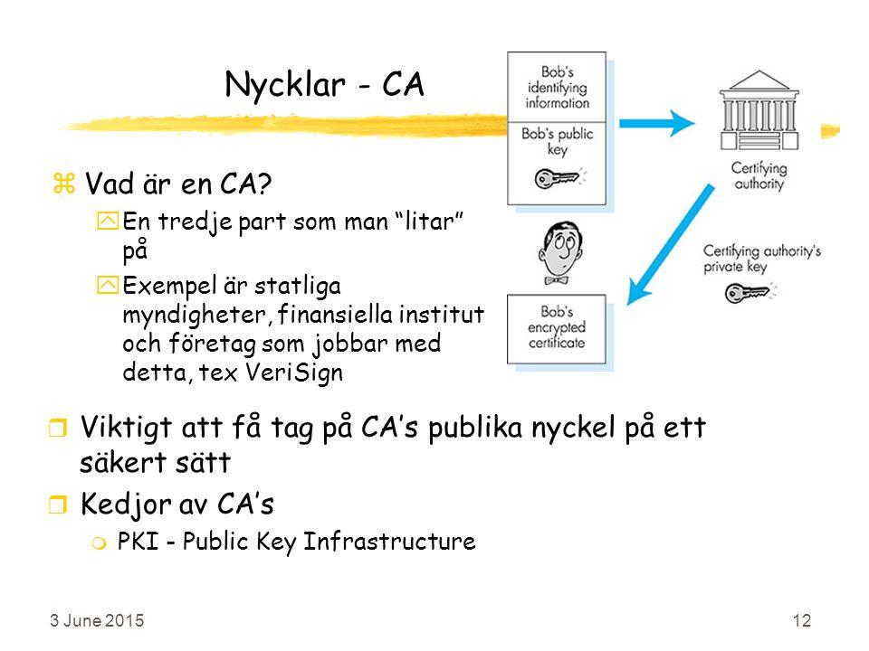 3 June 201512 Nycklar - CA zVad är en CA.