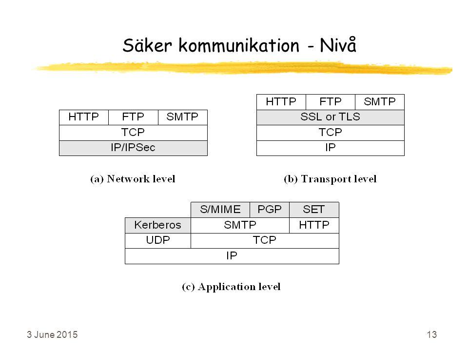 3 June 201513 Säker kommunikation - Nivå