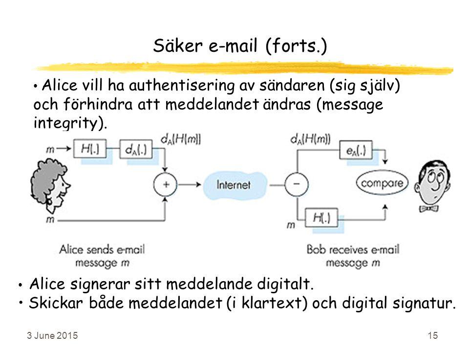3 June 201515 Säker e-mail (forts.) Alice vill ha authentisering av sändaren (sig själv) och förhindra att meddelandet ändras (message integrity).