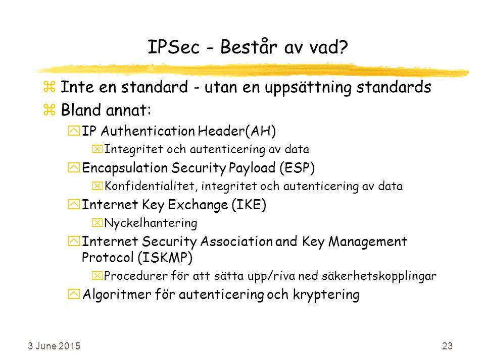 3 June 201523 IPSec - Består av vad.