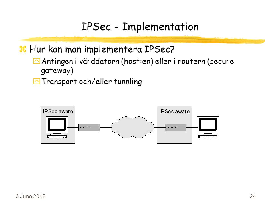 3 June 201524 IPSec - Implementation zHur kan man implementera IPSec.