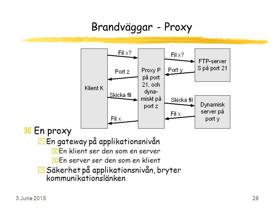 3 June 201528 Brandväggar - Proxy zEn proxy yEn gateway på applikationsnivån xEn klient ser den som en server xEn server ser den som en klient ySäkerhet på applikationsnivån, bryter kommunikationslänken