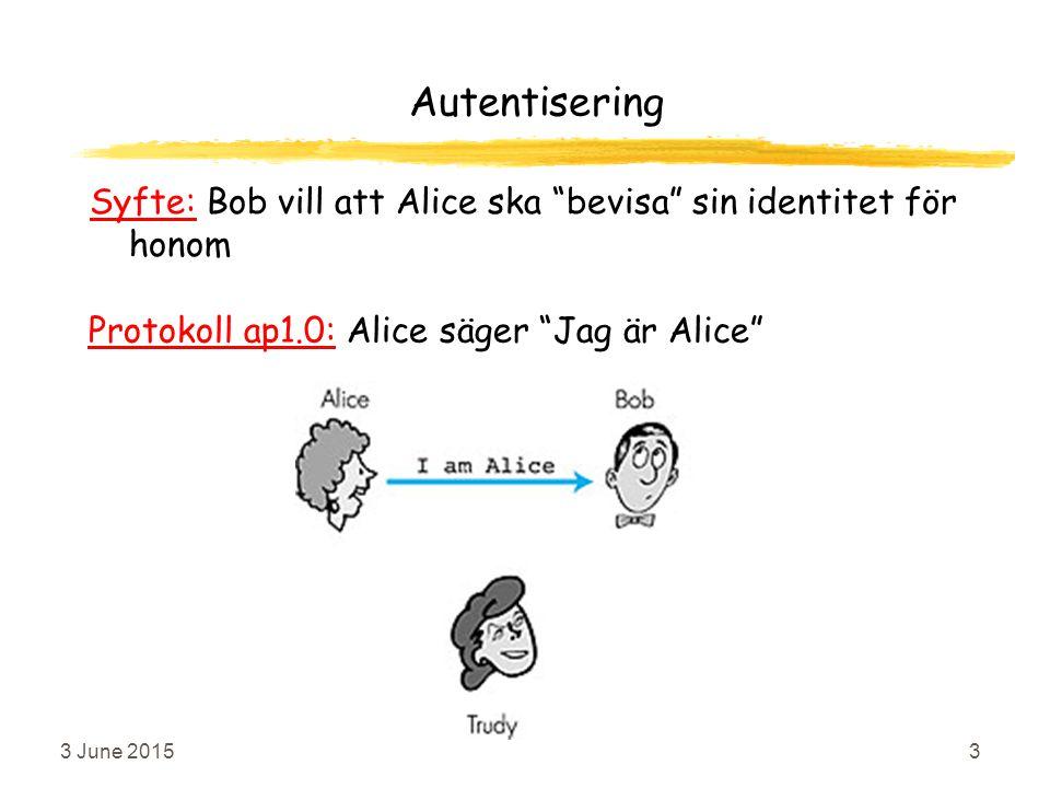 3 June 20153 Autentisering Syfte: Bob vill att Alice ska bevisa sin identitet för honom Protokoll ap1.0: Alice säger Jag är Alice