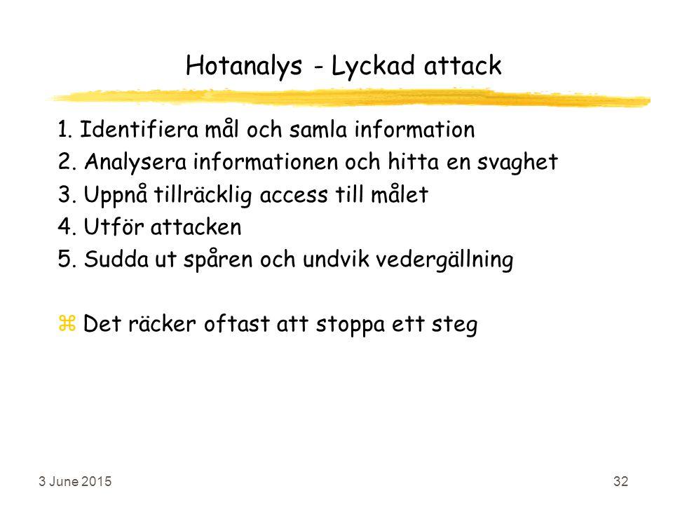 3 June 201532 Hotanalys - Lyckad attack 1. Identifiera mål och samla information 2.