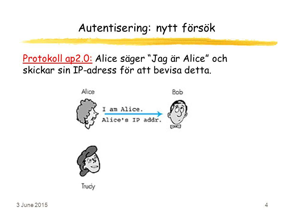 3 June 20154 Autentisering: nytt försök Protokoll ap2.0: Alice säger Jag är Alice och skickar sin IP-adress för att bevisa detta.