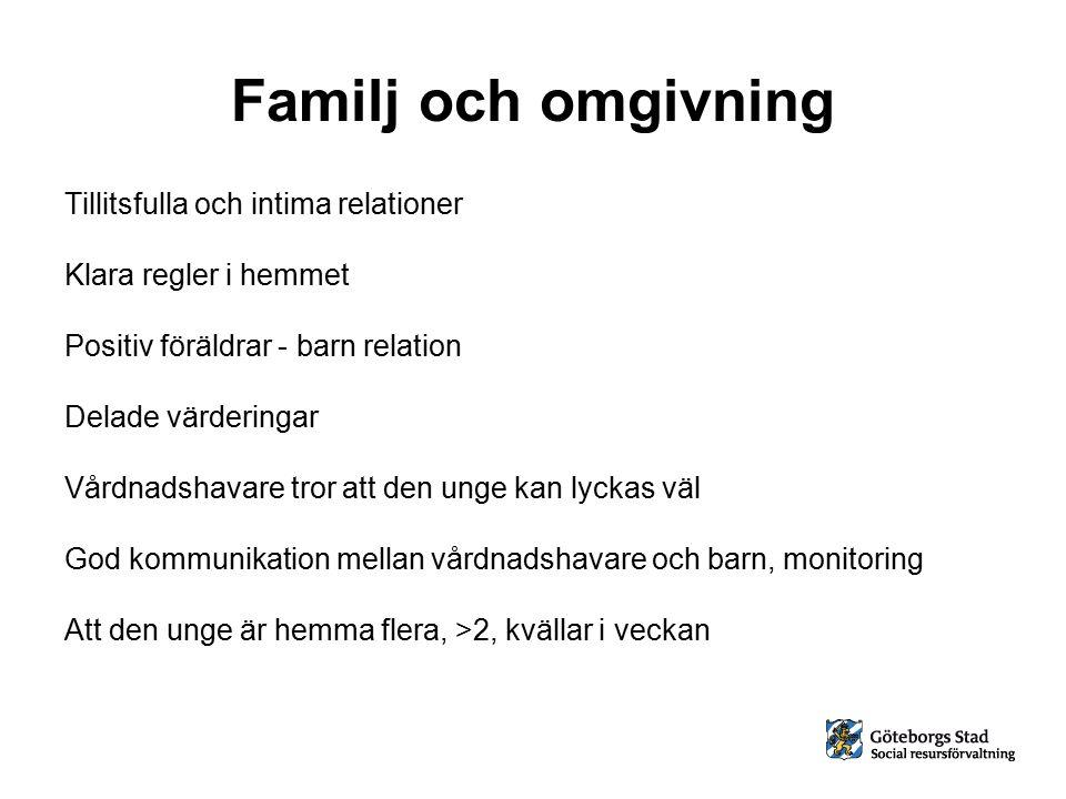 Familj och omgivning Tillitsfulla och intima relationer Klara regler i hemmet Positiv föräldrar - barn relation Delade värderingar Vårdnadshavare tror