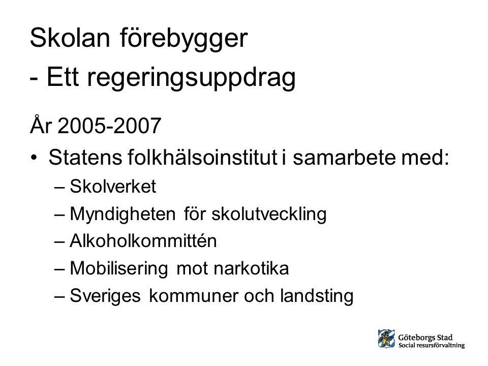 År 2005-2007 Statens folkhälsoinstitut i samarbete med: –Skolverket –Myndigheten för skolutveckling –Alkoholkommittén –Mobilisering mot narkotika –Sve