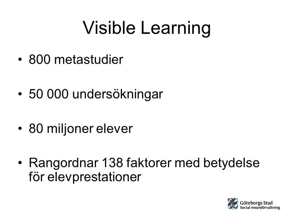 Visible Learning 800 metastudier 50 000 undersökningar 80 miljoner elever Rangordnar 138 faktorer med betydelse för elevprestationer