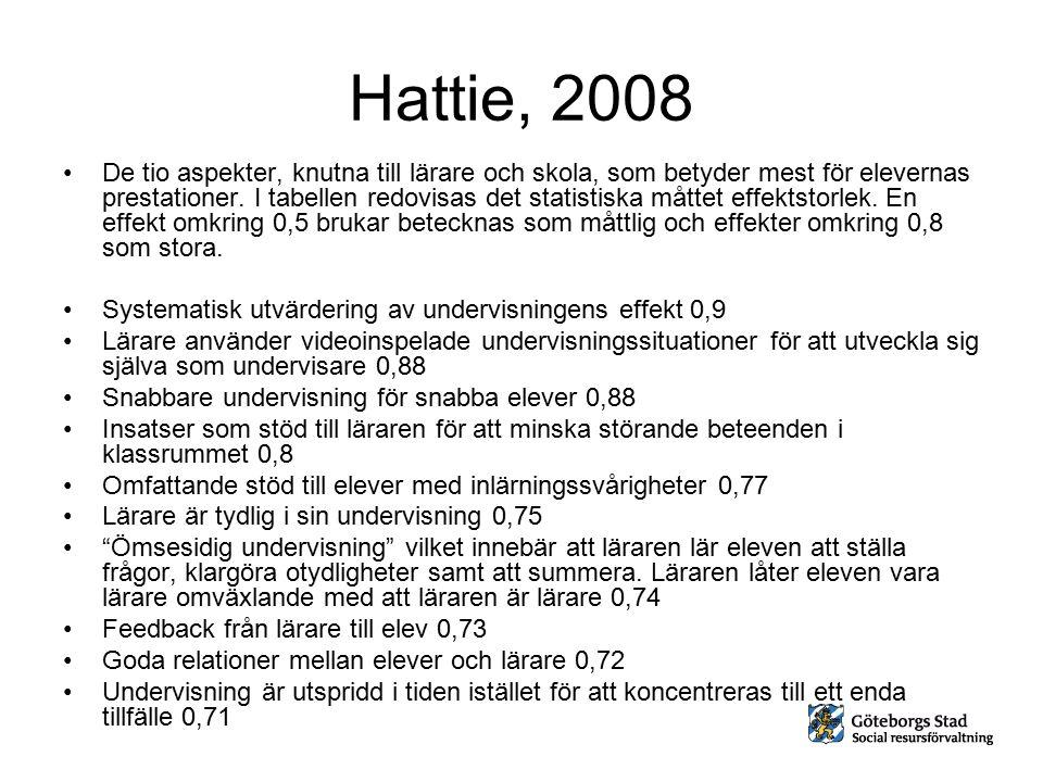 Hattie, 2008 De tio aspekter, knutna till lärare och skola, som betyder mest för elevernas prestationer. I tabellen redovisas det statistiska måttet e