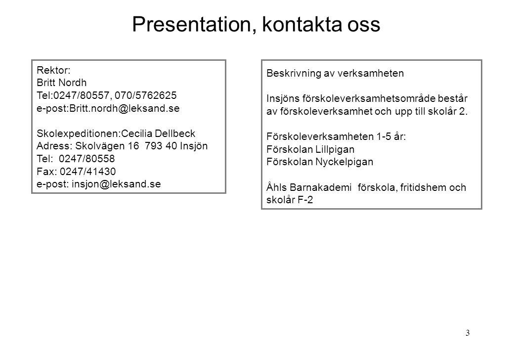 3 Presentation, kontakta oss Rektor: Britt Nordh Tel:0247/80557, 070/5762625 e-post:Britt.nordh@leksand.se Skolexpeditionen:Cecilia Dellbeck Adress: S