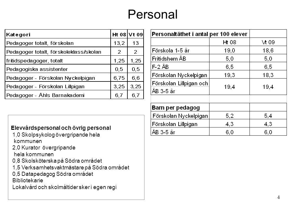15 Arbetsglädje Uppdrag utifrån skolplanens mål : Uppdrag:Åtagande: Uppföljning/Utvärdering: Åtgärder ska vidtas för att komma tillrätta med de höga sjuktalen.