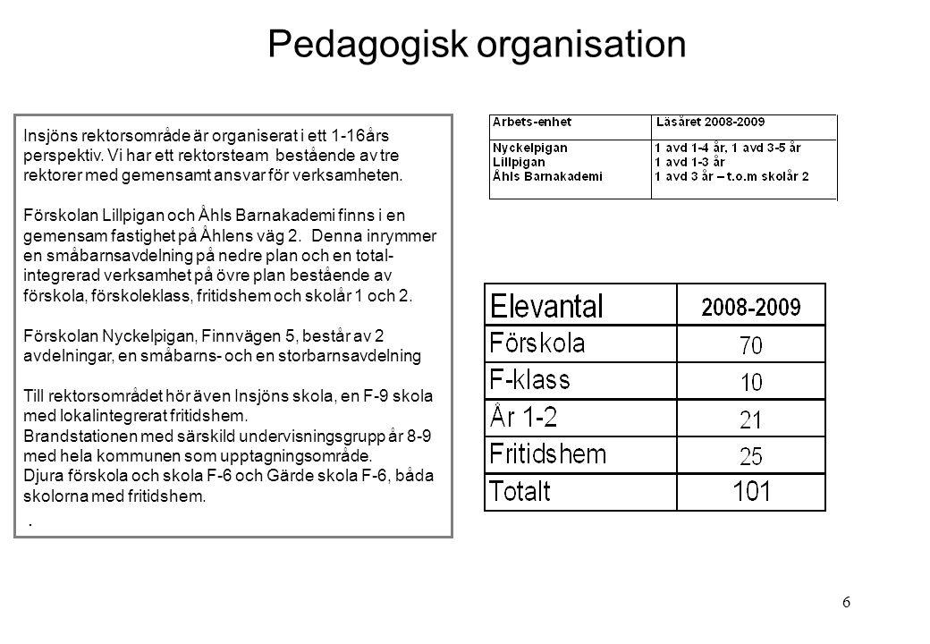 6 Pedagogisk organisation Insjöns rektorsområde är organiserat i ett 1-16års perspektiv. Vi har ett rektorsteam bestående av tre rektorer med gemensam