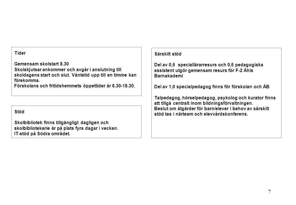 18 Förskola/Skola och hem Mål enligt Lpfö98: Förskolans arbete med barnen skall ske i ett nära och förtroendefullt samarbete med hemmen Åtagande för att utveckla samarbetet skola och hem: Brukarråd för förskoleverksamheten sammanträder minst tre gånger per termin.