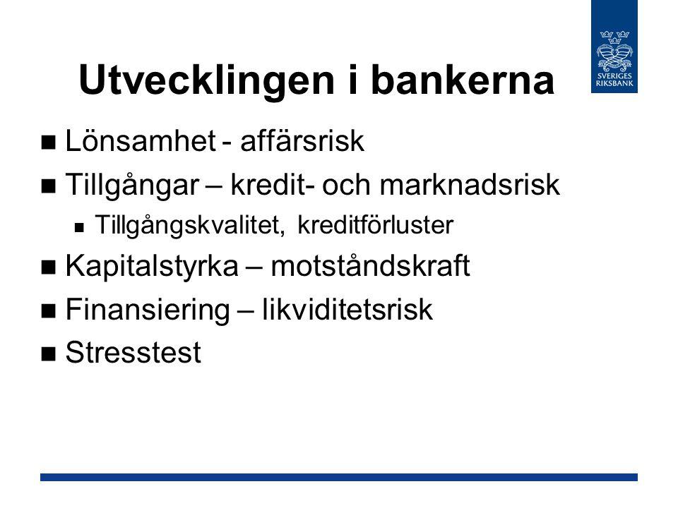 Utvecklingen i bankerna Lönsamhet - affärsrisk Tillgångar – kredit- och marknadsrisk Tillgångskvalitet, kreditförluster Kapitalstyrka – motståndskraft