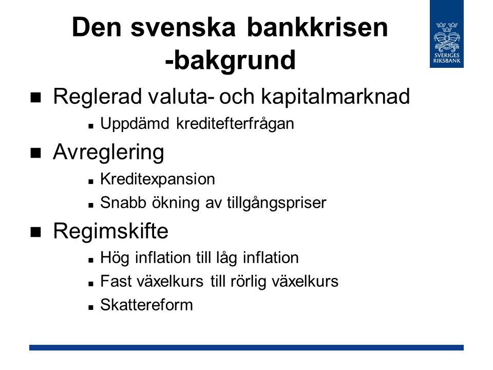 Den svenska bankkrisen -bakgrund Reglerad valuta- och kapitalmarknad Uppdämd kreditefterfrågan Avreglering Kreditexpansion Snabb ökning av tillgångspr