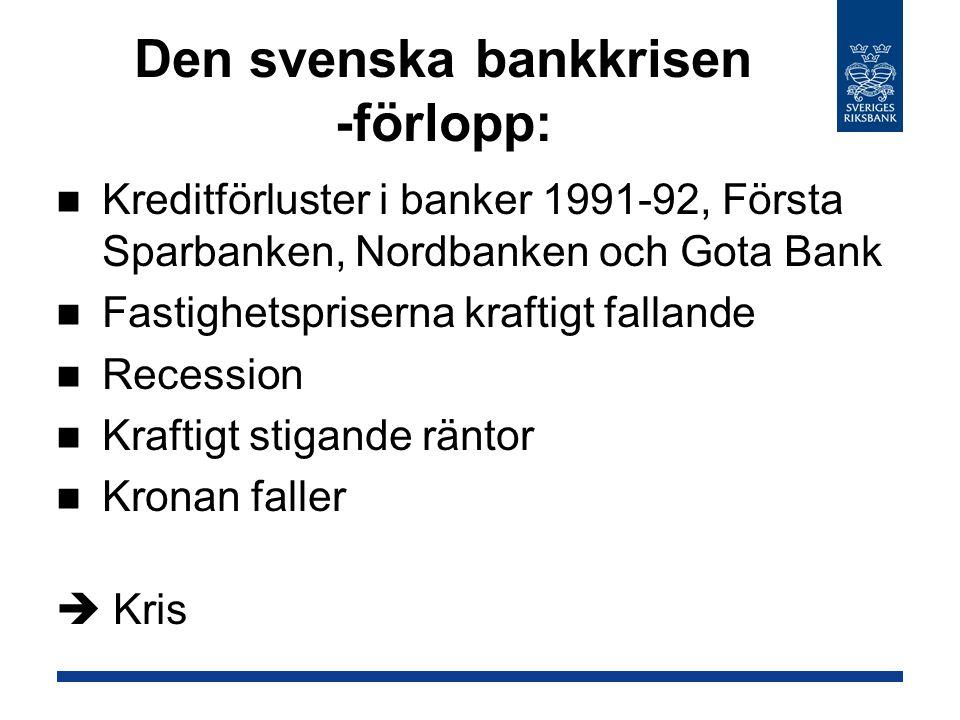 Den svenska bankkrisen -förlopp: Kreditförluster i banker 1991-92, Första Sparbanken, Nordbanken och Gota Bank Fastighetspriserna kraftigt fallande Re