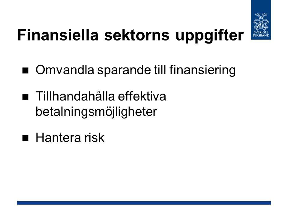Finansiella sektorns uppgifter Omvandla sparande till finansiering Tillhandahålla effektiva betalningsmöjligheter Hantera risk