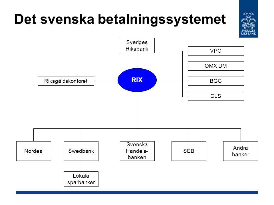 Det svenska betalningssystemet Nordea Svenska Handels- banken SEB Andra banker Swedbank Riksgäldskontoret Lokala sparbanker Sveriges Riksbank CLS BGC