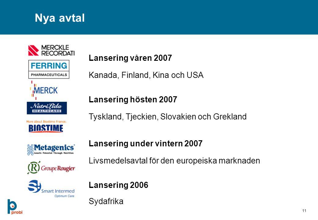 11 Nya avtal Lansering våren 2007 Kanada, Finland, Kina och USA Lansering hösten 2007 Lansering under vintern 2007 Livsmedelsavtal för den europeiska marknaden Tyskland, Tjeckien, Slovakien och Grekland Lansering 2006 Sydafrika