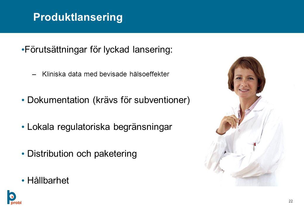 22 Produktlansering Förutsättningar för lyckad lansering: –Kliniska data med bevisade hälsoeffekter Dokumentation (krävs för subventioner) Lokala regulatoriska begränsningar Distribution och paketering Hållbarhet
