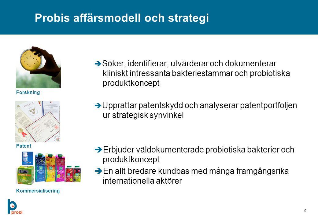 9 Probis affärsmodell och strategi  Söker, identifierar, utvärderar och dokumenterar kliniskt intressanta bakteriestammar och probiotiska produktkoncept  Upprättar patentskydd och analyserar patentportföljen ur strategisk synvinkel  Erbjuder väldokumenterade probiotiska bakterier och produktkoncept  En allt bredare kundbas med många framgångsrika internationella aktörer Forskning Patent Kommersialisering