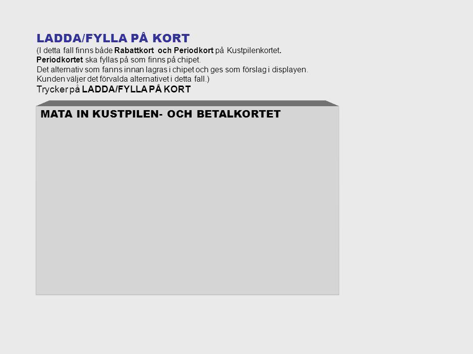 LADDA/FYLLA PÅ KORT (I detta fall finns både Rabattkort och Periodkort på Kustpilenkortet.