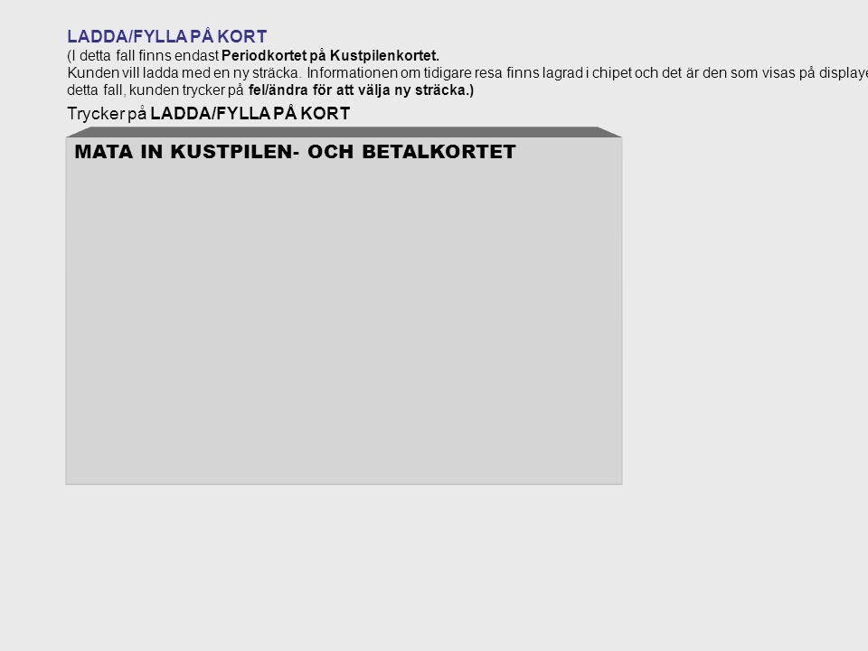 LADDA/FYLLA PÅ KORT (I detta fall finns endast Periodkortet på Kustpilenkortet.
