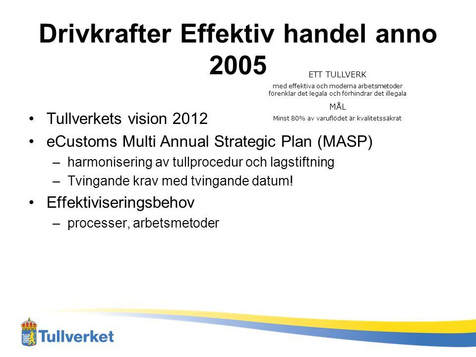 Harmonisering införandeförslag 2009 2011-2013+ - Ny hantering harmoniserad - Befintlig hantering harmoniserad om tillfälle ges - Befintlig hantering harmoniseras (med början 2009) - Förändringar för företagen