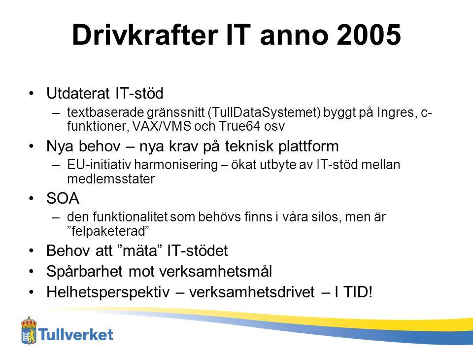 CTS – början Det svenska Tullverket står i dag inför sin största tekniska utmaning sen införandet av Tulldatasystemet, TDS, i början av 1990-talet.