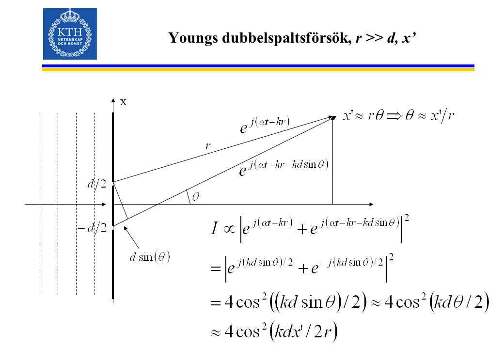 Youngs dubbelspaltsförsök, r >> d, x' x r