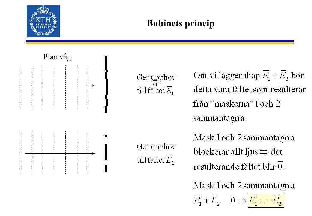 Babinets princip Plan våg