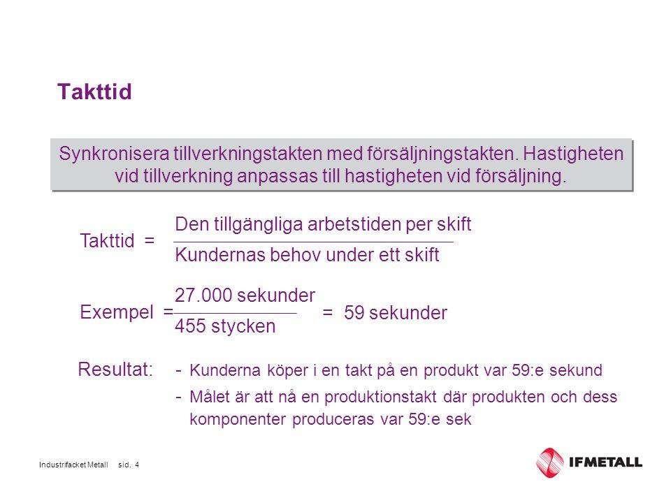 Industrifacket Metall sid. 4 Takttid Synkronisera tillverkningstakten med försäljningstakten.