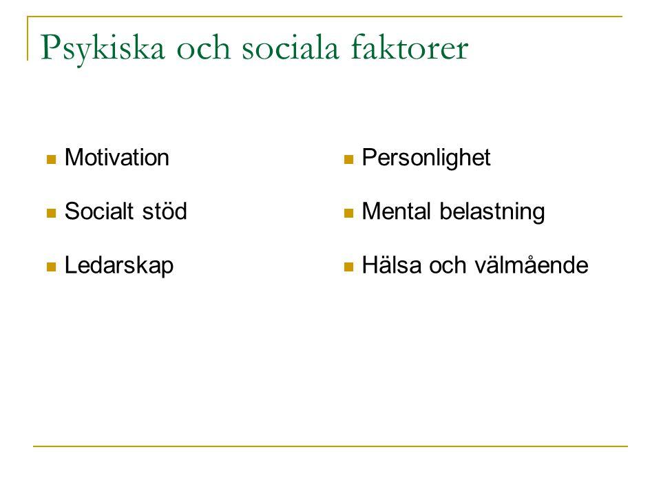 Psykiska och sociala faktorer Motivation Personlighet Socialt stöd Mental belastning Ledarskap Hälsa och välmående