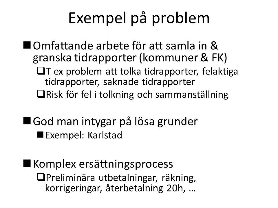 Exempel på problem Omfattande arbete för att samla in & granska tidrapporter (kommuner & FK)  T ex problem att tolka tidrapporter, felaktiga tidrappo