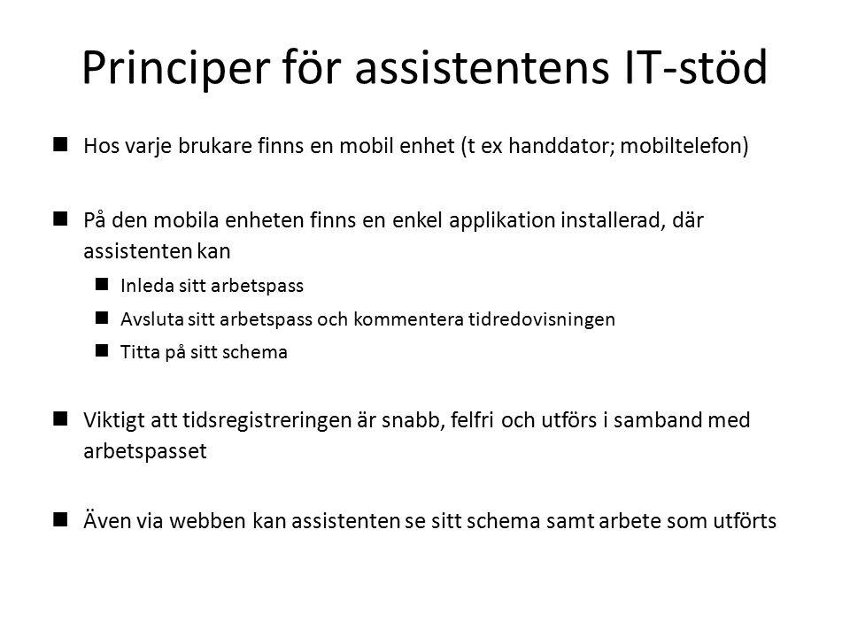 Principer för assistentens IT-stöd Hos varje brukare finns en mobil enhet (t ex handdator; mobiltelefon) På den mobila enheten finns en enkel applikat