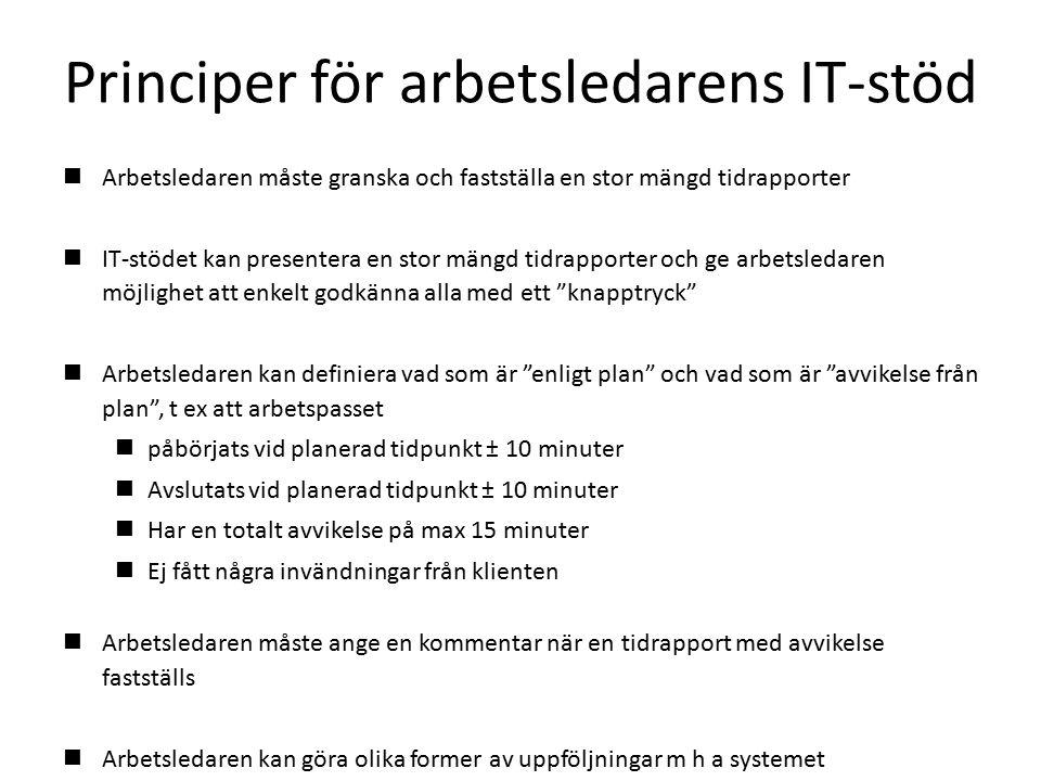 Principer för arbetsledarens IT-stöd Arbetsledaren måste granska och fastställa en stor mängd tidrapporter IT-stödet kan presentera en stor mängd tidr