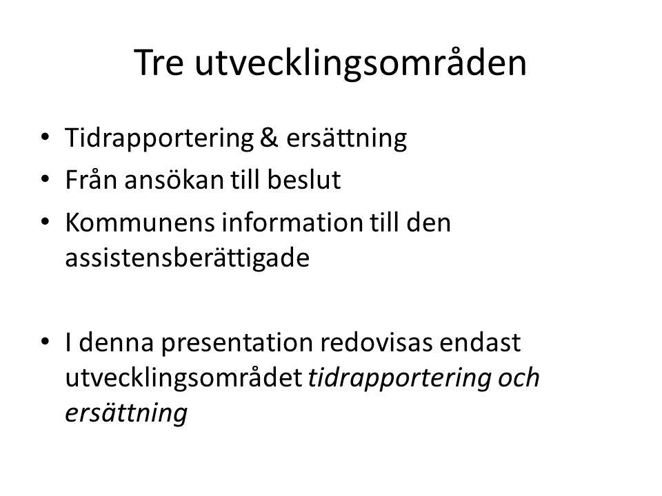 Tre utvecklingsområden Tidrapportering & ersättning Från ansökan till beslut Kommunens information till den assistensberättigade I denna presentation
