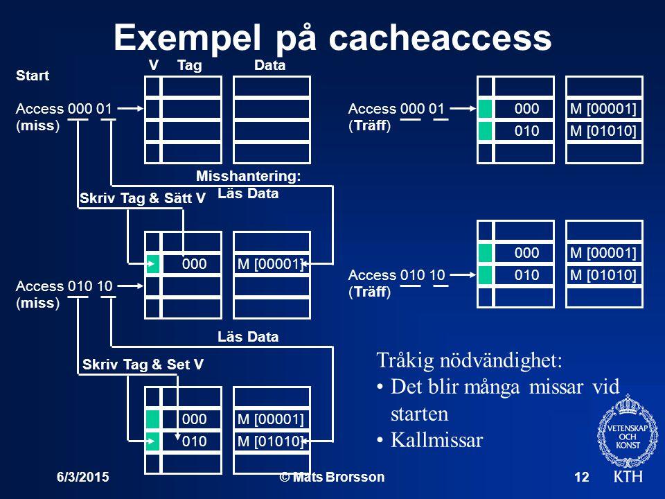 6/3/2015© Mats Brorsson12 Exempel på cacheaccess Access 000 01 Start M [00001] (miss) TagDataV Access 010 10 Misshantering: Läs Data Skriv Tag & Sätt